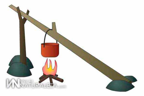 Formas de prender fuego para cocinar