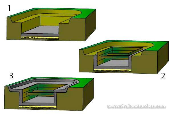 Cómo hacer un estanque de hormigón paso a paso