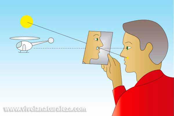 Modo de hacer señales de auxilio con un espejo